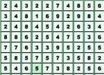 Množenje - Multiplication