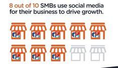 16 Best Social Media Management Tools Social Media Management Tools, Motivational Posts, Magazine, Business, Instagram, Magazines, Store, Business Illustration, Warehouse