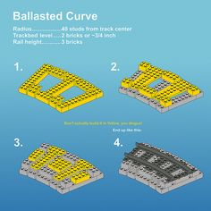 Two brick high ballasted curve | Nothing fancy! The mission … | Flickr