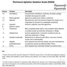 """Você conhece a escala de RASS? A escala de agitação e sedação de Richmond (ou """"RASS"""", do inglês """"Richmond Agitation-Sedation Scale"""") é uma escala utilizada para avaliar o grau de sedação e agitação de um paciente que necessite de cuidados críticos ou esteja sob agitação psicomotora."""