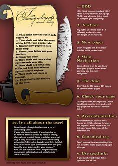 Ten commandments of internal linking (SEO)