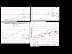 Health Care Costs in US vs Europe - YouTube