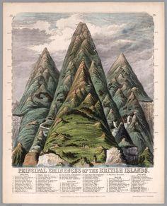 Principle eminences of the British Islands, featured in <em>Geological Diagrams</em>.
