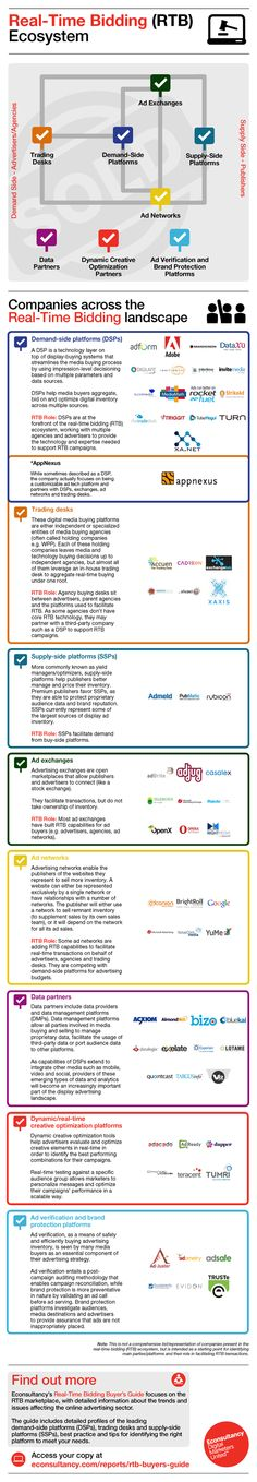 Real time bidding service providers