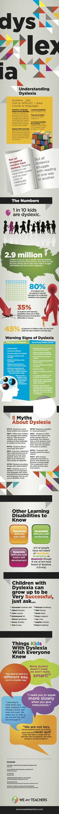Understanding Dyslexia #weareteachers #dyslexia #infographics  - repinned by @PediaStaff – Please Visit  ht.ly/63sNt for all our pediatric therapy pins