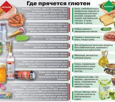 Безглютеновая диета для красоты кожи | Правильное питание для снижения веса, здорового и вкусного похудения