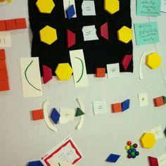 Modeling math properties with manipulatives. Pattern blocks & hands-on math.