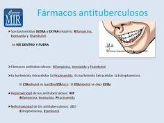 Fármacos Antituberculosos - #Neumología