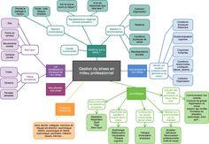 Gestion du stress en milieu professionnel (formation) – Donnez du sens à vos études