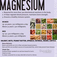 Magnesium.....