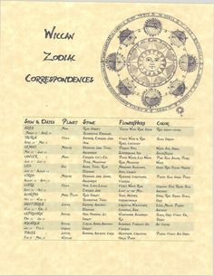 Book of Shadows page pages Zodical Zodiac Correspondences Wicca Pagan picclick.com