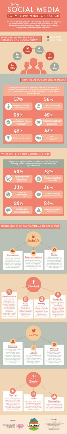 Using Social Media to Improve Your Job Search (Infographic) - Social Talent - Black belts in internet recruitment training Inbound Marketing, Marketing Digital, Influencer Marketing, Email Marketing, Social Media Tips, Social Networks, Social Media Marketing, Career Search, Job Search Tips
