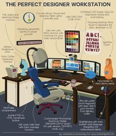 The 'Perfect' Workstation For Designers - DesignTAXI.com