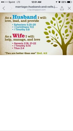 """Wives, submit to your husbands, as is fitting in the Lord.  Husbands, love your wives and do not be harsh with them.  Hebrews 13:4-7 Marriage should be honored by all, and the marriage bed kept pure, for God will judge the adulterer and all the sexually immoral.  Keep your lives free from the love of money and be content with what you have, because God has said, """"Never will I leave you; never will I forsake you.""""  So we say with confidence, """"The Lord is my helper; I will not be afraid. What…"""