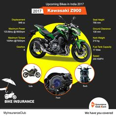 Kawasaki Z900 is the new upcoming bike in India:2017  Price will range from Rs 09-11 lakhs(may vary) with some cool features. Stay safe & get bike insurance premiums online>> m-ic.in/2jnRVqQ #BikeInsurance #Kawasaki