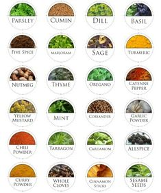 Printable spice jar labels by blanche