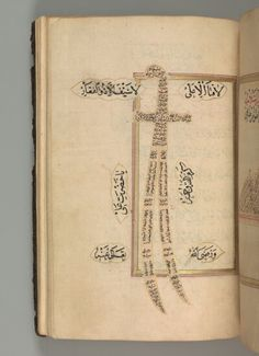 , Islamic Images, Islamic Messages, Islamic Pictures, History Of Astronomy, Medical Drawings, Free Pdf Books, Free Ebooks, Sufi Quotes, Islamic Paintings