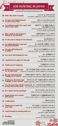 Educational infographic formal greetings japan japanese words infographic japanese phrases for job hunting part 1 m4hsunfo