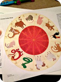 Chinese horoscope - kids have fun learning about their sign and the animal that represents the year they were born - good information for Chinese New Year