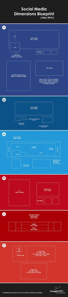 Social Media Image Dimensions Blueprint - May 2014 Facebook | LinkedIn | Twitter | Pinterest | YouTube | Google Plus