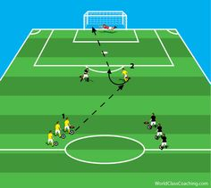 Getting More Out of Your Finishing Exercises Soccer Shooting Drills, Soccer Passing Drills, Football Coaching Drills, Soccer Training Drills, Soccer Drills For Kids, Soccer Workouts, Soccer Skills, Kids Soccer, Soccer Stars