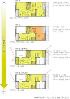 44-units social housing in Pardinyes, Lleida