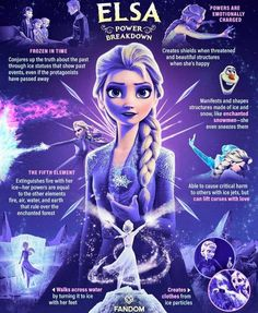 Elsanna Stuffs: - My Posts - Fanfics - Headcanons - Elsanna - Frozen My Other Super Awesome. Frozen Disney, Princesa Disney Frozen, Arendelle Frozen, Frozen Movie, Elsa Frozen, Disney Pixar, Frozen Queen, Disney Ships, Frozen In Time
