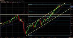 #MonteroMori - #Analisitecnica dei #mercatifinanziari : #SP500: rientra in correzione nel canale rialzista ...