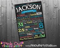 Chalkboard 1st Birthday Printable Birthday Milestone Poster sign
