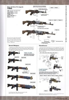 Anime Weapons, Sci Fi Weapons, Weapon Concept Art, Fantasy Weapons, Anime Military, Military Guns, Punk Genres, Valkyria Chronicles, Steampunk Weapons