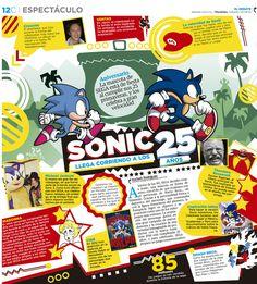 Sonic a los 25 #infografia #infographic #sonic #sega #videogames