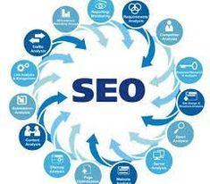 We promote organic SEO services in USA to keep your ranking prospects safe and secured. It clearly differentiates between ethical and non ethical SEO techniques and makes sure that your local optimization strategy remains free from any kind of illegal SEO method so that your website will not get penalized by Google and other leading search engines. - See more at: http://www.sscsworld.com/ #internetmarketingseo