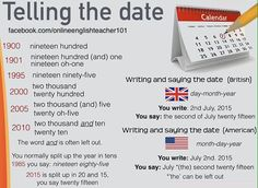 Forum | ________ English Grammar | Fluent LandTelling the Date | Fluent Land