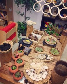 "19 Likes, 1 Comments - Paola Lopez (@paolalopez_kinderoo) on Instagram: ""From a year ago...nature as loose parts in our discovery area #looseparts #finemotorskills…"""