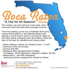 Looking For The Best Cities To Live In Florida This Article Selects Boca Raton As