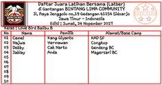 Info terbaru di Bintang Lima Community  Latihan Bersama Malam (Latberma) Rutin Edisi : Jumat, 24 Nopember 2017