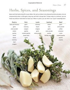 what herbs to use