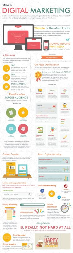 Digital media infographics