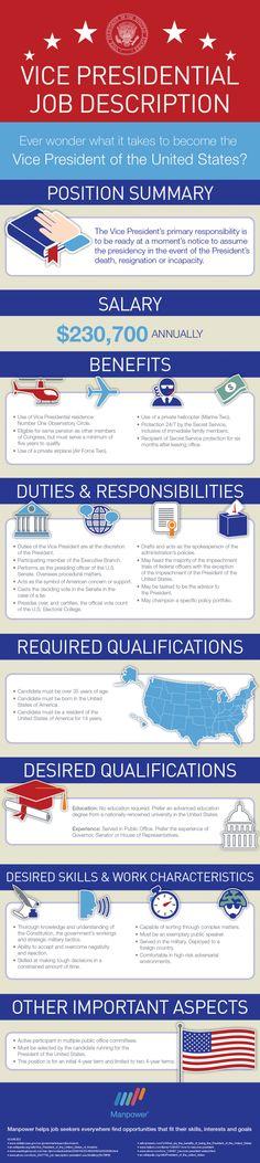 President and Vice President Job Descriptions [infographics]