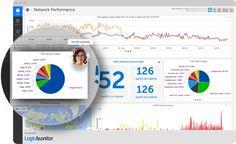 Network Performance - LogicMonitor: performance monitoring