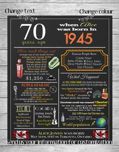Personalized 70th Birthday Chalkboard Poster Design by JJsDesignz