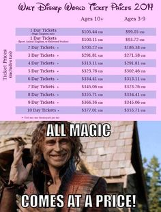 OUAT and Disney joke. All magic comes at a price