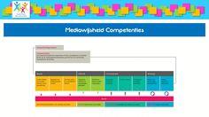 #socialmedia #mediawijsheid #leerlijn #basisschool http://socialmediabewustwording.nl/social-media-op-de-basisschool/