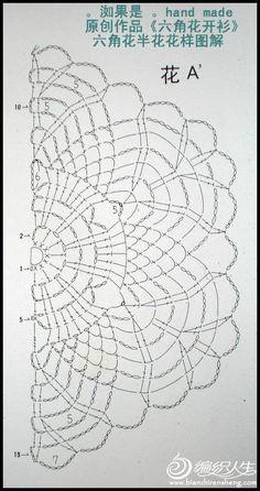 [Instrukcja Interpretacja] Lu Xia ---- Crochet sześciokątne ubrania - Interpretacja wszystko - cała interpretacja blogu