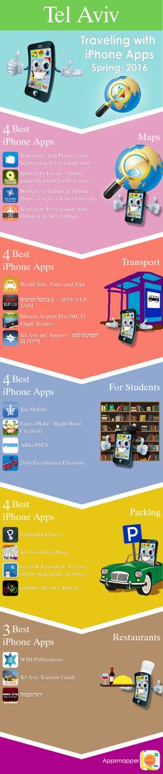 Tel Aviv iPhone apps: Travel Guides, Maps, Transportation, Biking, Museums, Parking, Sport and apps for Students.