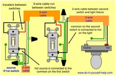Wiring diagram for a series of receptacles agnes gooch pinterest 3 way switch wiring diagram light at end cheapraybanclubmaster Image collections