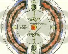 The Hollow Earth: The Tibetan World of Agharta Ufo, The Coming Race, Tibetan Symbols, Hollow Earth, Human Oddities, Flat Earth, Earth 2, Ancient Aliens, Ancient Civilizations