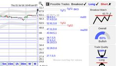 StockConsultant.com - MDVN ($MDVN) Medivation biotech stock starting to wake up, breakout watch above 63.75 triple+ resistance, trading charts and analysis chart.st/MDVN