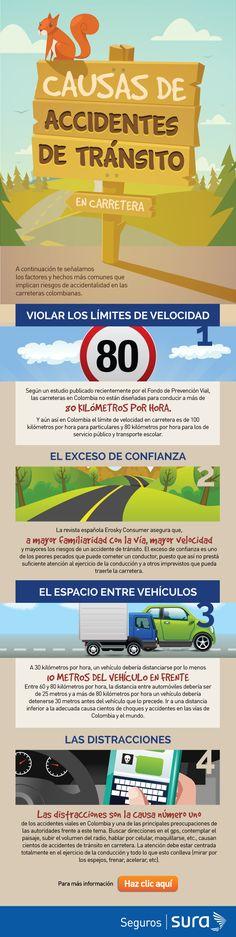 Exceso de velocidad, fallas mecánicas, impericia del conductor, fatiga y más son las principales causas de accidentalidad en Colombia y en el mundo. Conócelas a profundidad, a continuación.