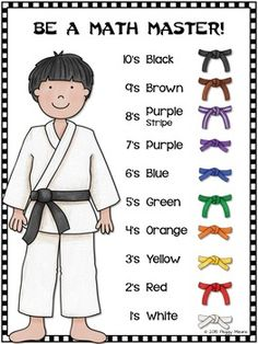Multiplication facts Assessments and Brag tags, Here is a great CCSS aligned resource for your classroom: Operations algebraic thinking 3.OA.C7 These multiplication assessments may be used for Pre-assessments, Post assessments, and speed practice. Research shows that timed tests actually increase math fact fluency. There are 10 karate belt levels of Brag Tags for recognition when students master a level.